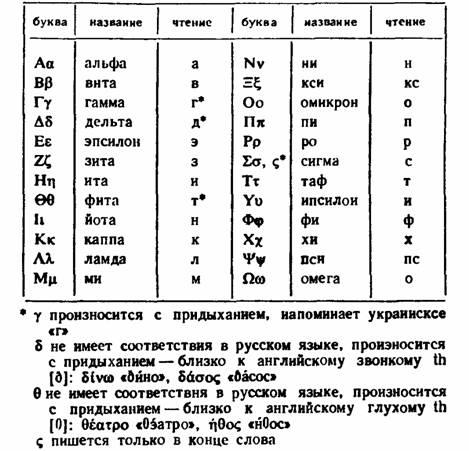 Русско Литовский Словарь