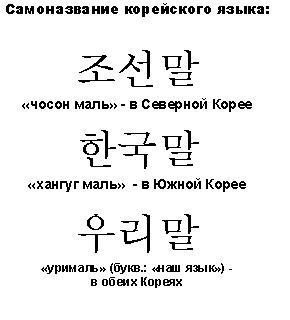 корейский язык: 조선말 - чосонмаль,한국어 - хангуго, 우리말 - урималь
